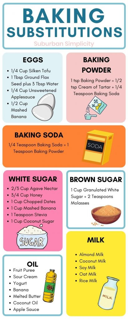 The only list of Baking Substitutions you'll ever need. If you're stuck without an ingredient or just want to make your recipe a little healthier, try one of these options.
